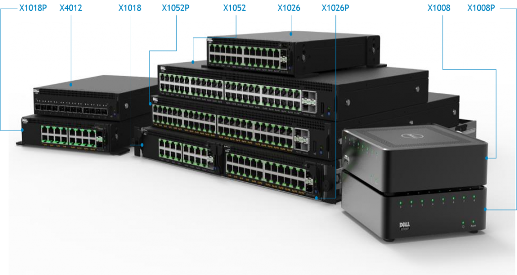 Dell Networking X-series Portfolio.png